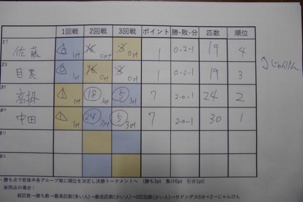 Yosen2