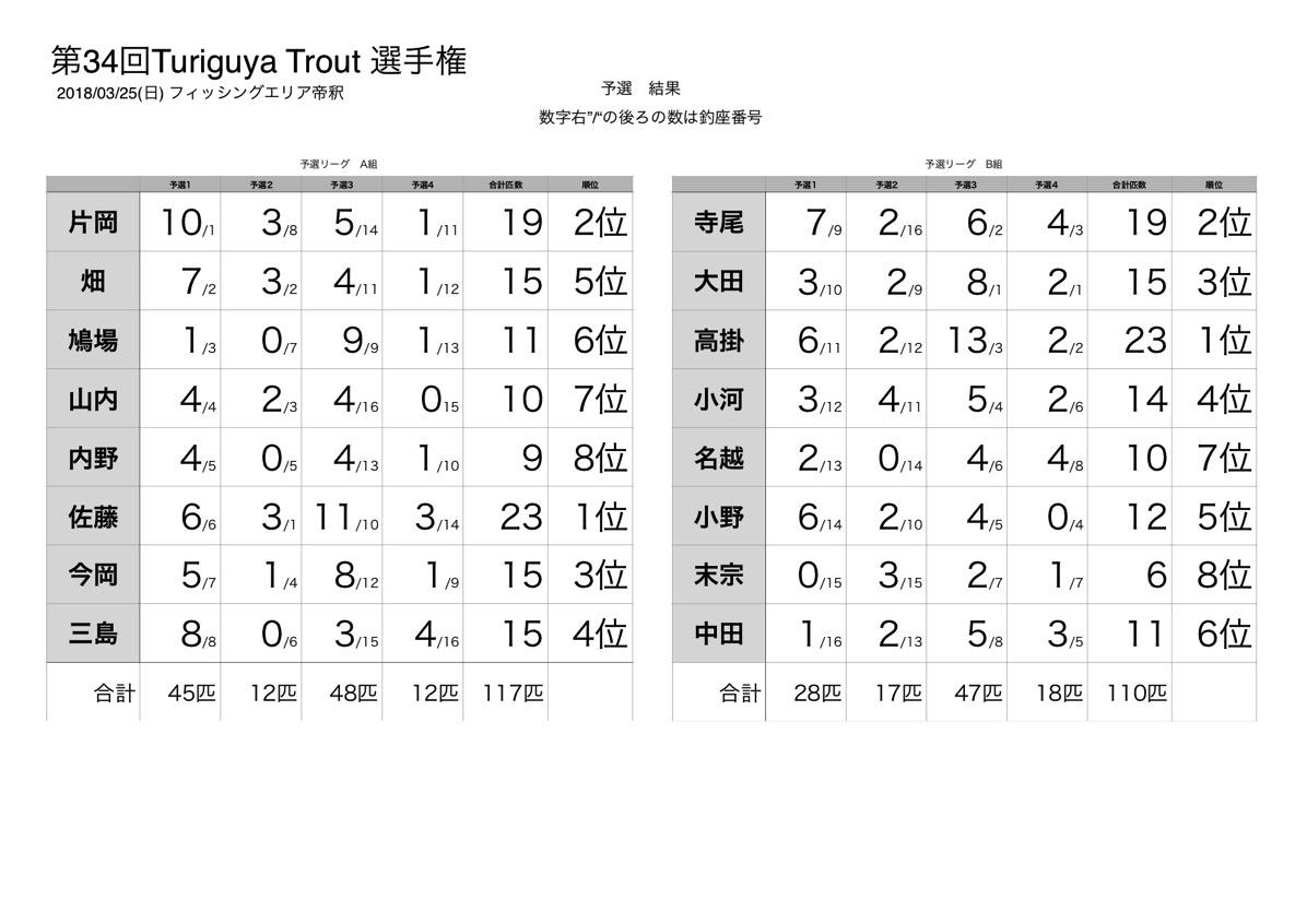 Tt34th yosen